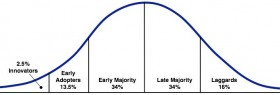 Early- and late majority