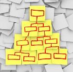 Het Nieuwe Werken en oude organisatiestructuren