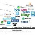Het Nieuwe Samenwerken en Communiceren