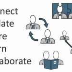 connect collaborate share knowledge update learn valuable insight into what happens within the company