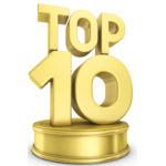 Top 10 meest gelezen HNW Blogs