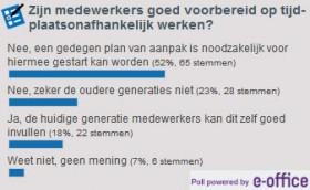 Uitslag HNW Poll_A