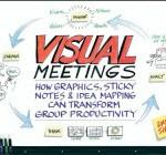 Visueel vergaderen