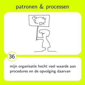 HNW spelkaart 36: Patronen en processen in organisaties  (hetnieuwewerkenspel.nl)